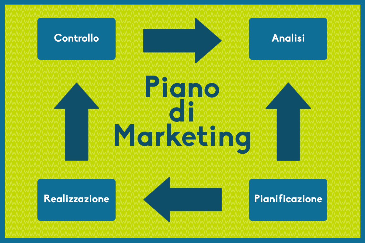 piano di marketing foto2